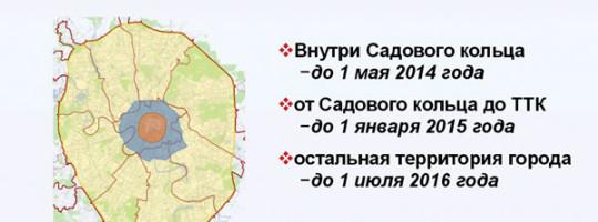 Постановление «О размещении информационных конструкций в городе Москве» № 902-ПП